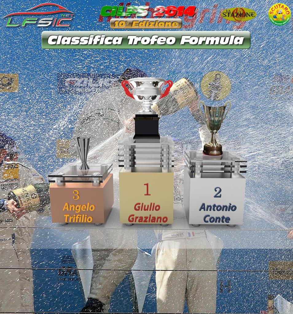 PodioFormula_CILFS2014
