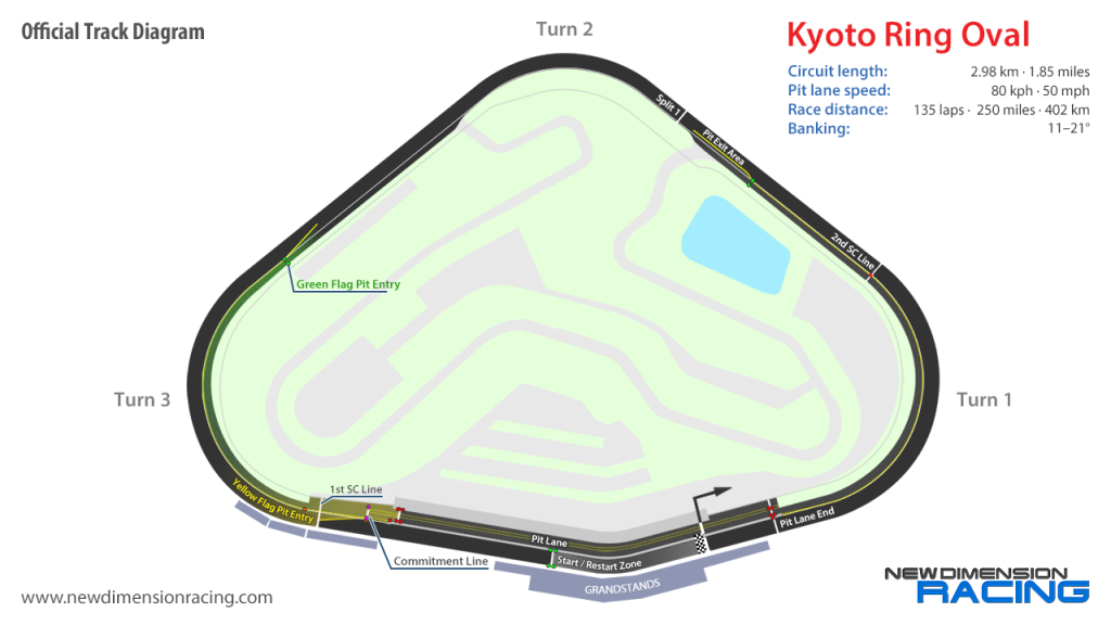 2015Kyoto250_TrackMap